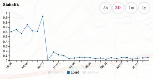 load_segment